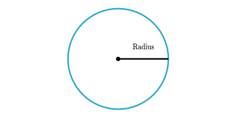 how to calculate area of a circle