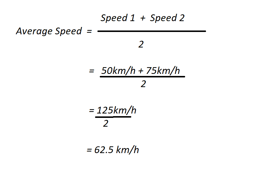 how to calculate average speed