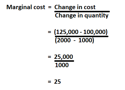 How To Calculate Marginal Cost.
