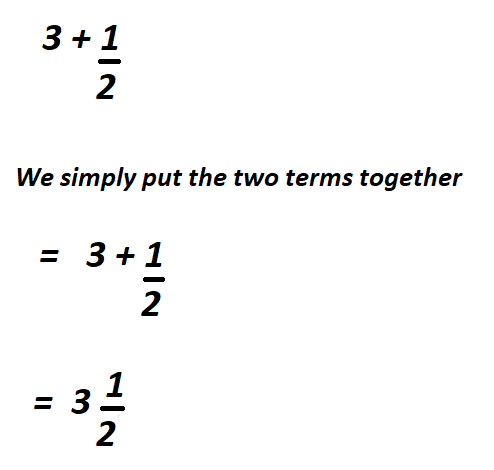 How to Add Fractions with Whole Numbers.