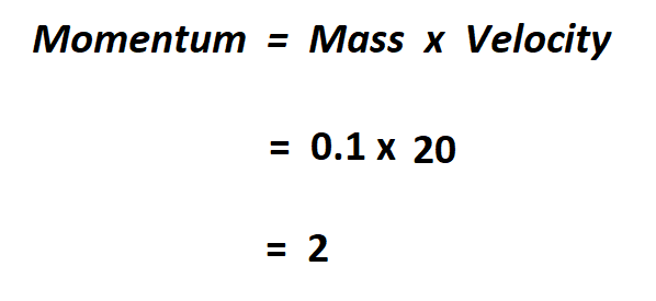 How to Calculate Momentum.