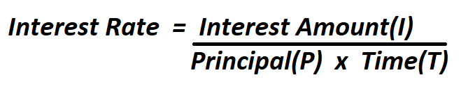 How to Calculate Interest Rate.