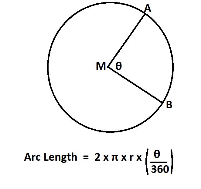 Calculate Radius of an Arc.