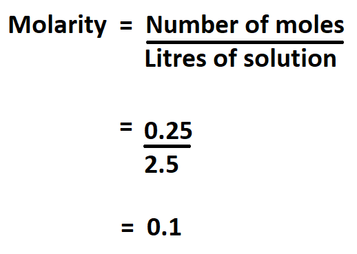 How to Calculate Molarity