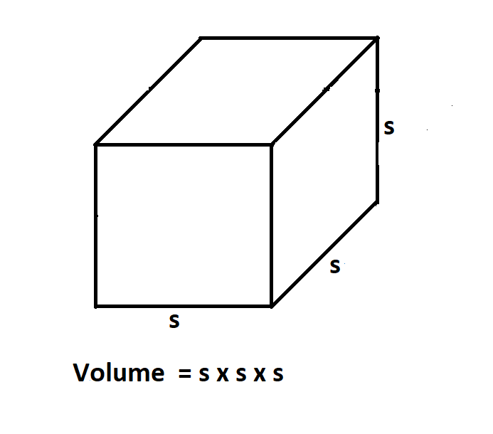 Calculate Volume of Water.