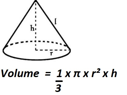 How to Calculate Volume of a Cone.