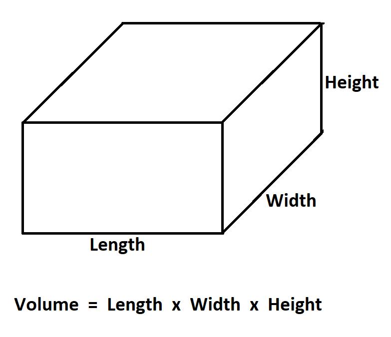 Calculate Volume of an Aquarium.