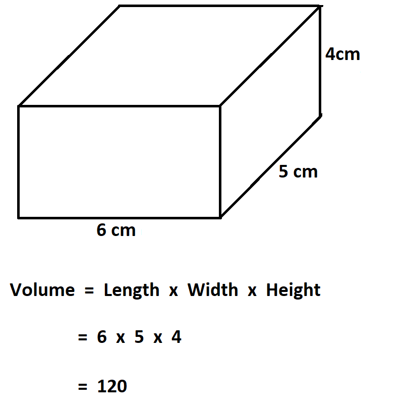 How to Calculate Volume of a Rectangular Prism.