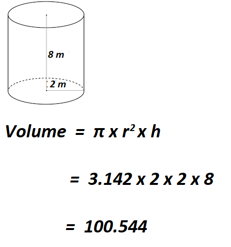 Calculate Volume in Gallons.