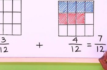 How to Divide Fractions.
