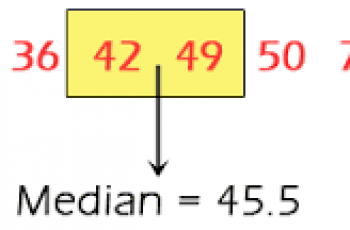 How to Calculate Median.