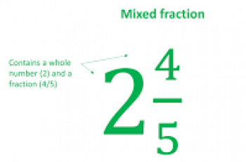 How to Add Mixed Fractions.