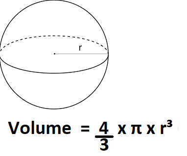 How to Calculate Volume of a Sphere.