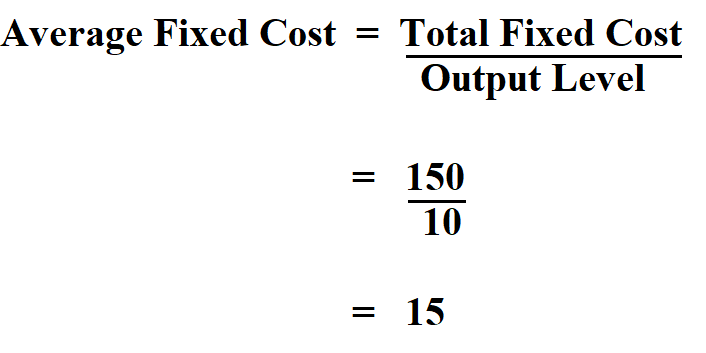 How to Calculate Average Fixed Cost.
