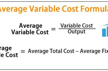 Calculate Average Variable Cost.