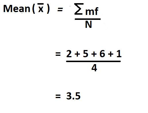 How to Calculate Sample Variance.