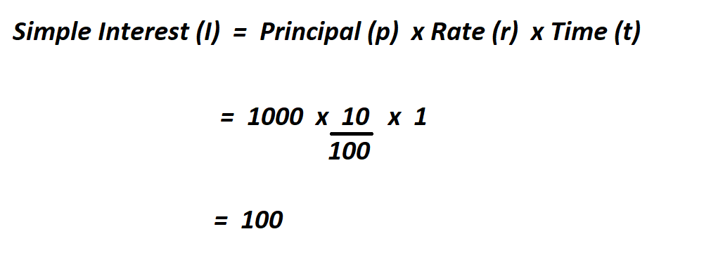 How to Calculate Simple Interest.