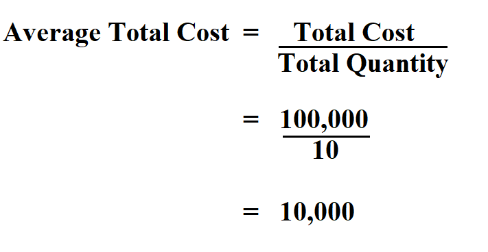 Calculate Average Total Cost.