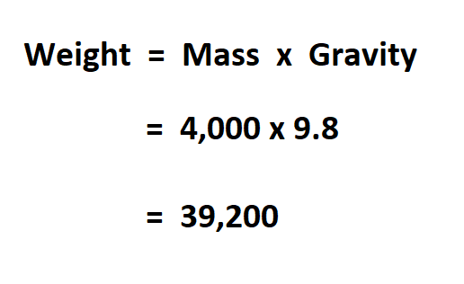 How to Calculate Weight.