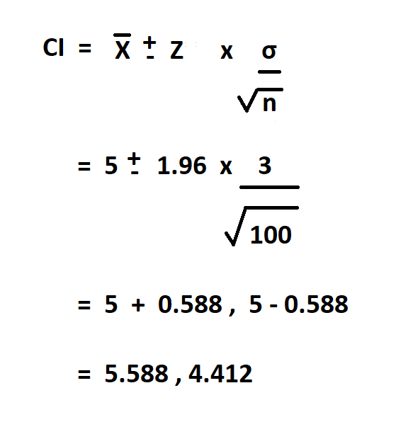 How to Calculate Confidence Interval .