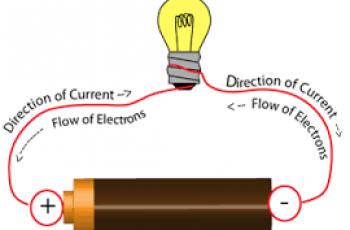 How to Calculate Current.