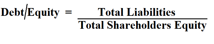 Calculate Debt to Equity Ratio.