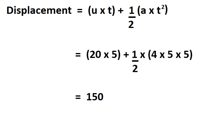 How to Calculate Displacement.