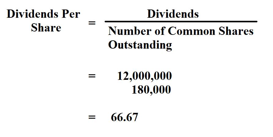 Calculate Dividends Per Share.