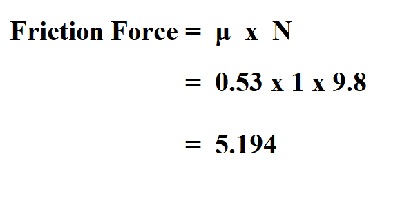 Calculate Frictional Force.