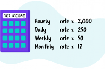 Calculate Hourly Rate from Annual Salary.