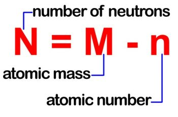 How to Calculate Neutrons.