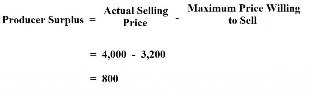 Calculate Producer Surplus.