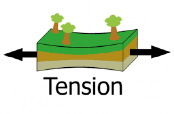 How to Calculate Tension.