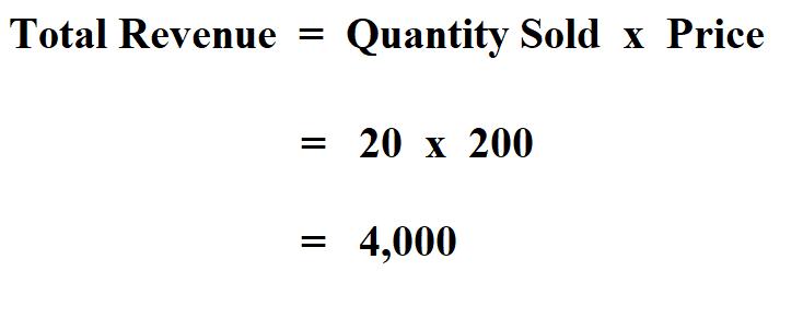 Calculate Total Revenue.