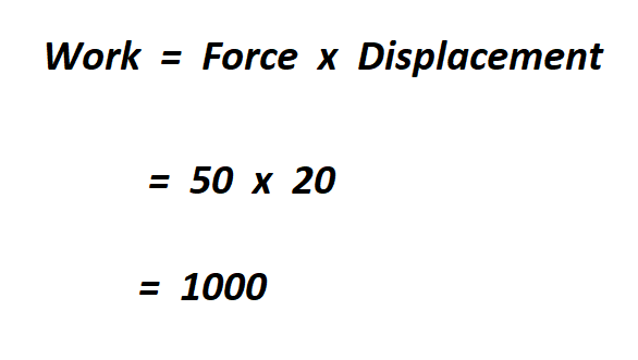 How to Calculate Work.