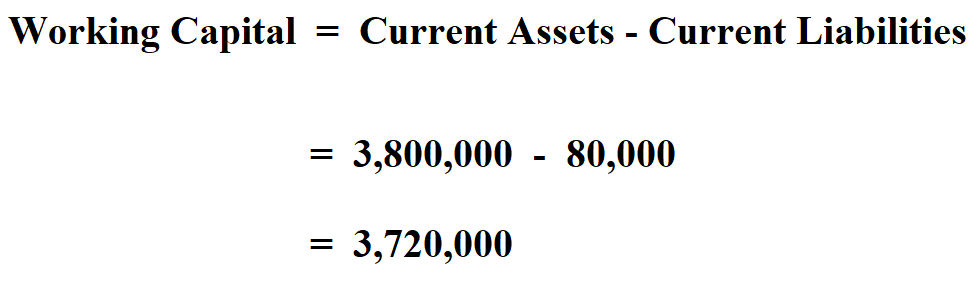 Calculate Working Capital.
