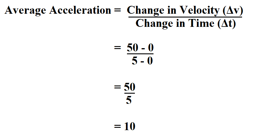 Calculate Average Acceleration.