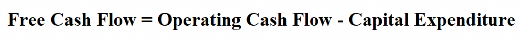 Calculate Free Cash Flow.