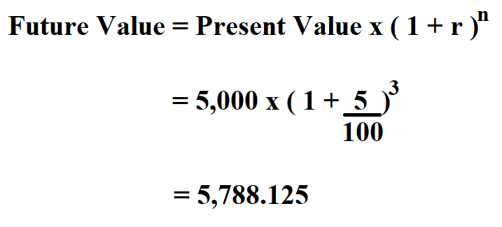 Calculate Future Value.