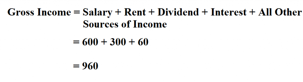 Calculate Gross Income.