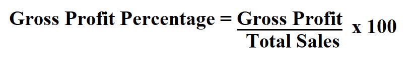 Calculate Gross Profit Percentage.