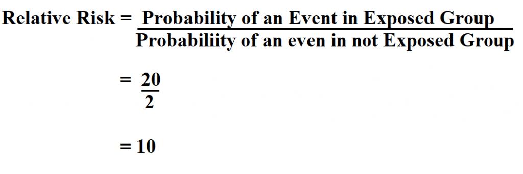 Calculate Relative Risk.