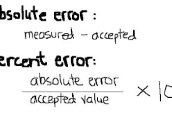 Calculate Absolute Error.