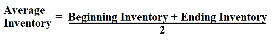 Calculate Average Inventory.