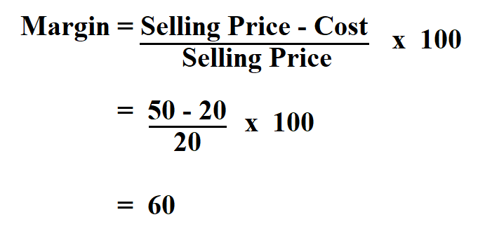 How to Calculate Margin.