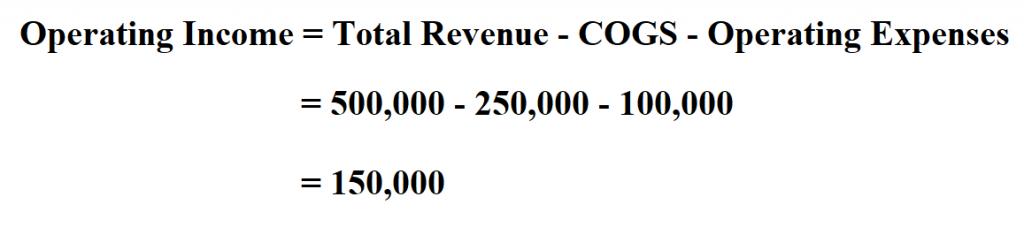 Calculate Operating Income.
