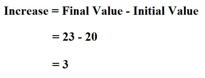 Calculate a Percentage Increase.