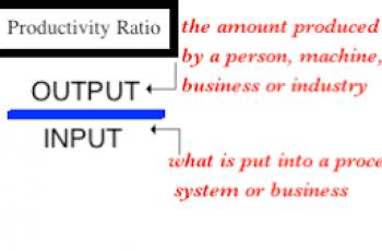 Calculate Labor Productivity.