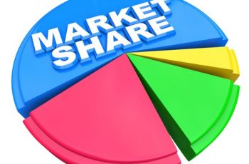 Calculate Market Share.