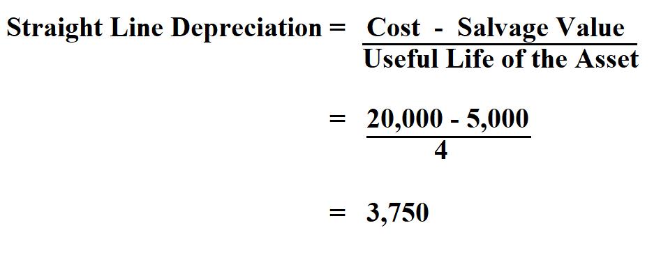 Calculate Straight Line Depreciation.